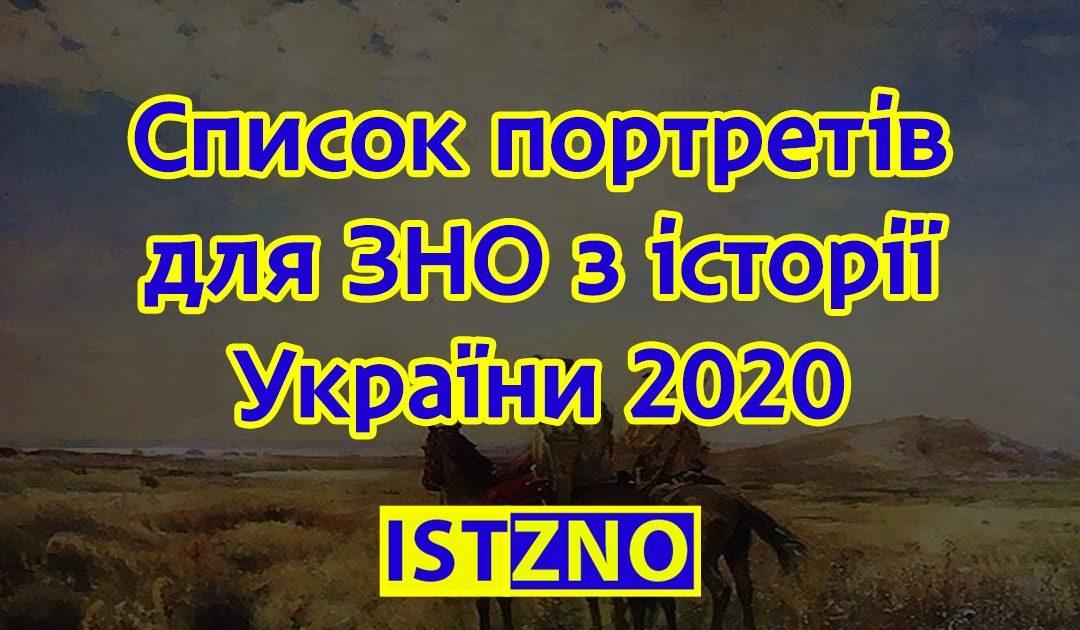 Список персоналій для візуального розпізнавання на ЗНО з історії України 2020